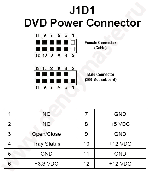 DVD_Power_Connector.jpg